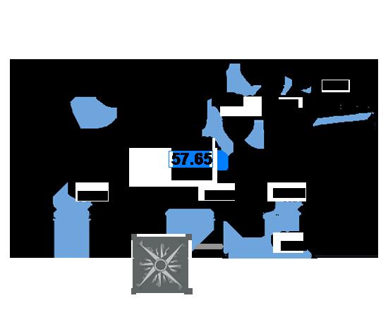 ЖК Рациональ, Корпус 1 в ЖК Рациональ, Секция 2, Этаж 19, №427