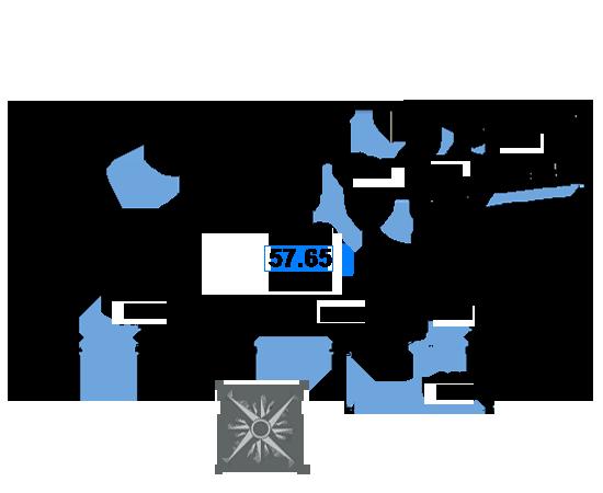 ЖК Рациональ, Корпус 1 в ЖК Рациональ, Секция 3, Этаж 22, №694